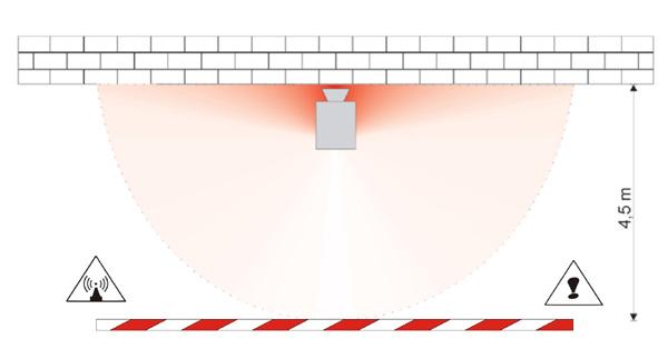 Bezpečné vzdálenosti od emitoru mikrovlnného záření